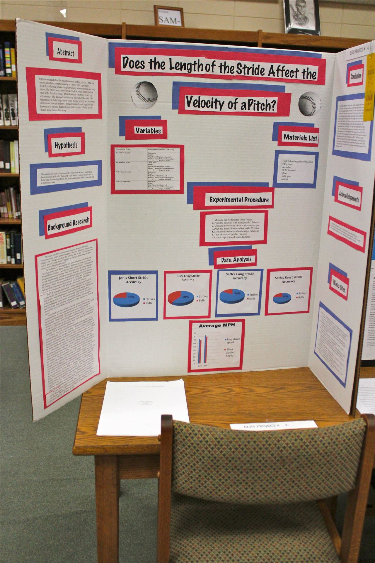 ELHS Science Fair 2015